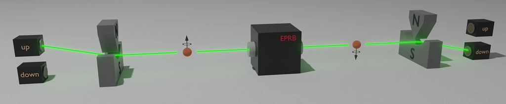 An EPR-Bohm experiment